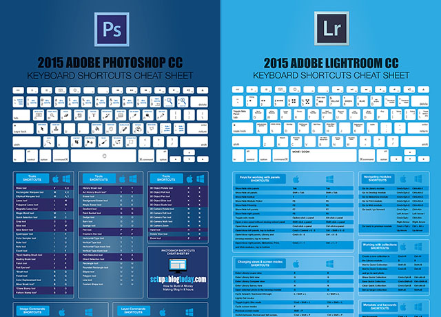 adobe photoshop cs3 shortcuts tips Adobe photoshop tutorials tips & tricks for beginners to experts how to training lessons plug-ins actions painting graphics fx text effects photo editing.