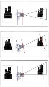 Shifting_Diagram
